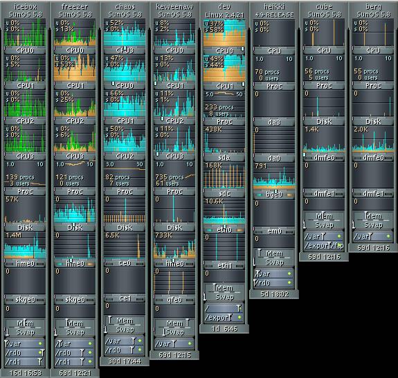 Server monitoring - remote monitor a server with GKrellM via ssh tunnel 1